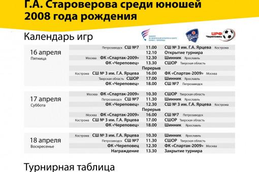 XXX традиционный турнир по футболу памяти Г.А. Староверова среди юношей 2008 г.р.